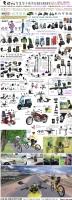 Cens.com LUH DA INOUSTRY CO., LTD. Amazing Suction DIY aMulti-functional Car / Motorcycle / Bicycle / Solar battery holder