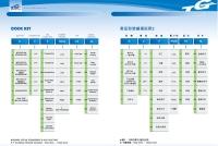 Cens.com 湧鑫實業有限公司 產品型號編碼